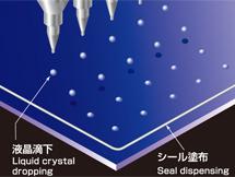 ODF工艺中的液晶滴注
